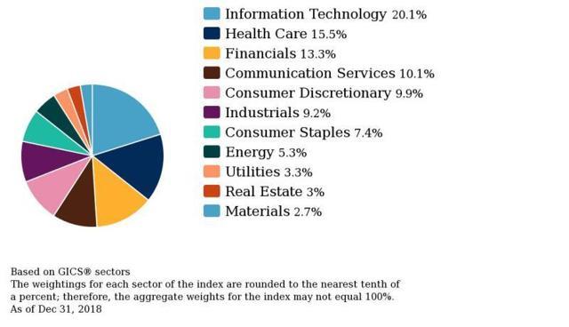 akcijų pasirinkimo sandoriai ir despido