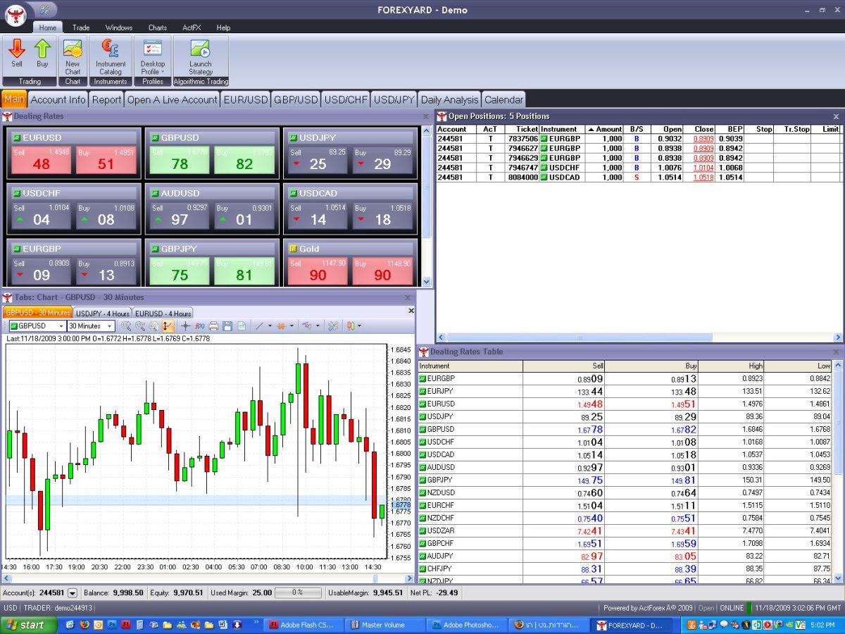 Automatizuota Forex Prekybos Sistema - Automatinės prekybos automatine sistema sistema