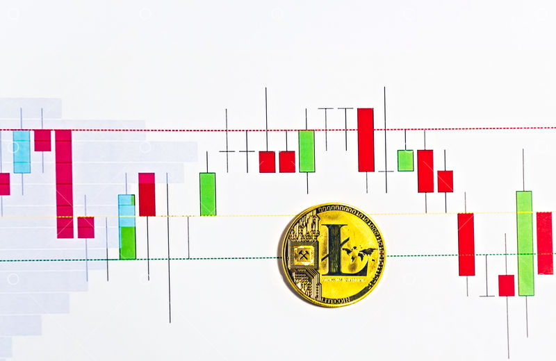 Litecoin Price Monitor - LTC cryptocurrency Price, Charts & News, Litecoin com, Litecoin uždarbis