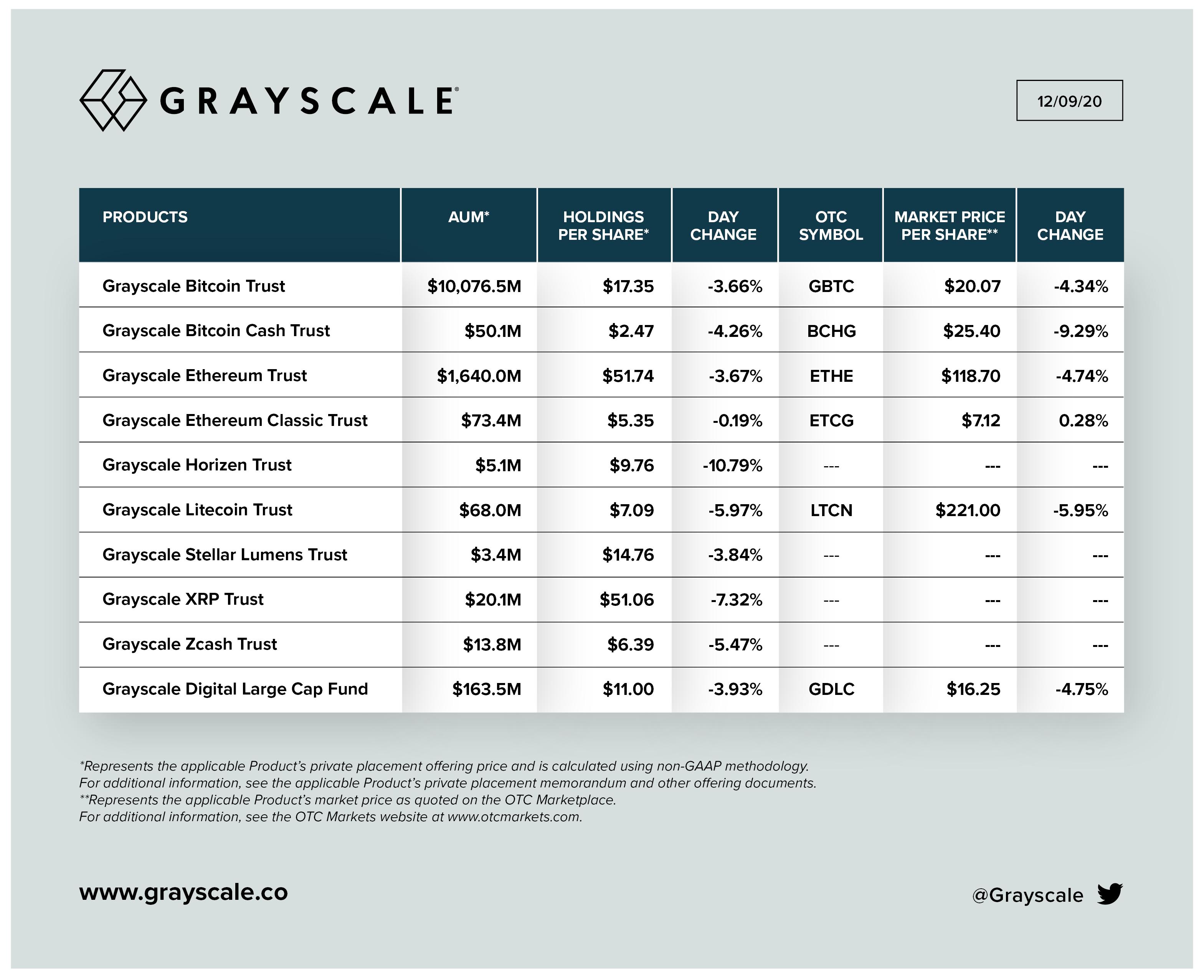 Bitcoin Įmonės Akcijų Kanapės Akcijos investuoti į