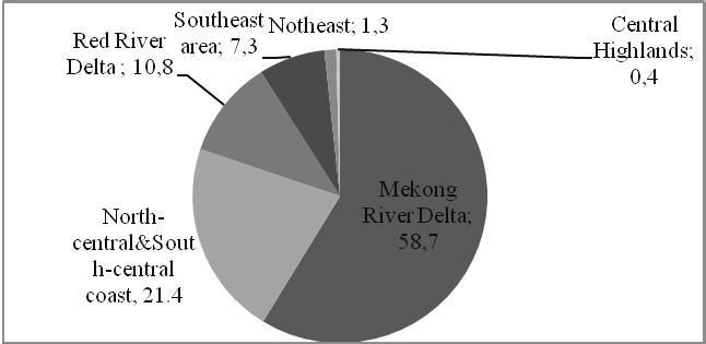delta neutrali pasirinkimo strategija