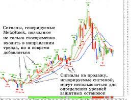 backtesting prekybos strategijas r