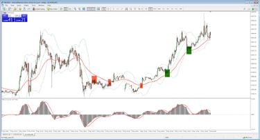 pirkimo galimybės akcijų rinkoje