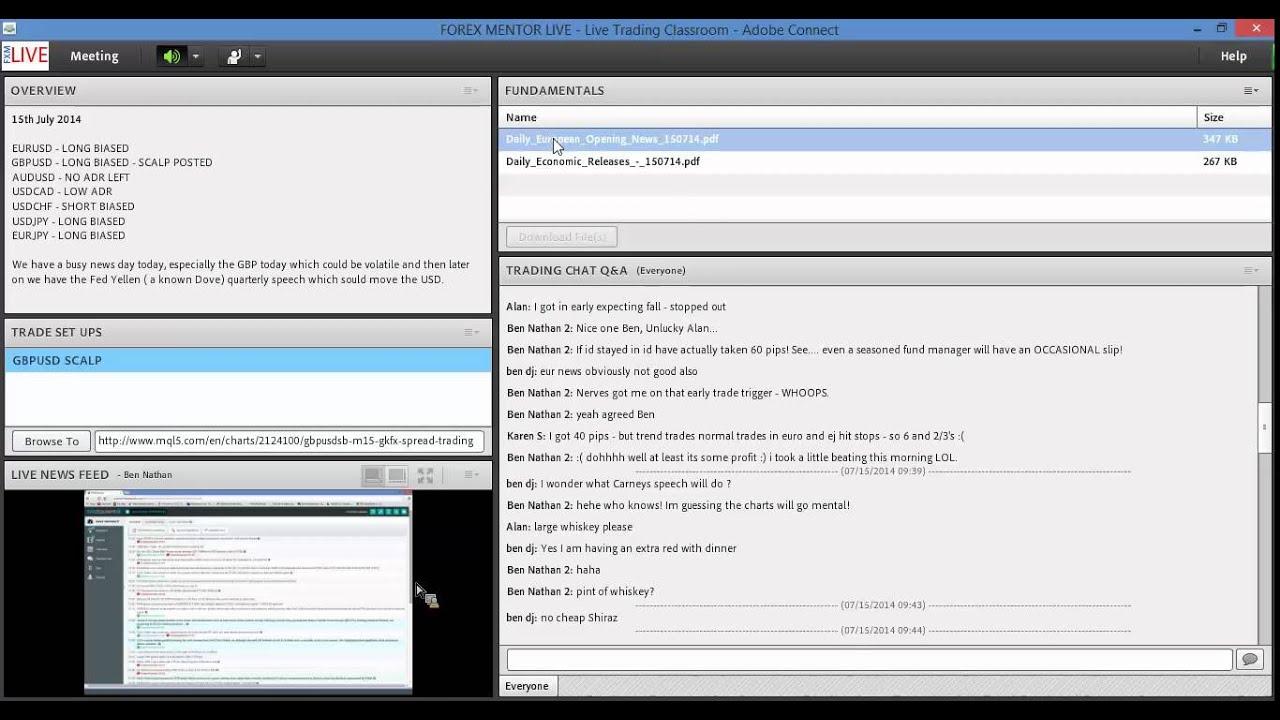 Dvejetainiai Variantai Iq App Trading - Dvejetainiai variantai ir programos