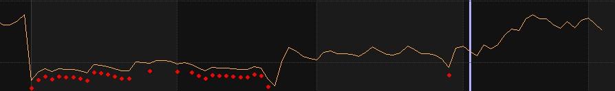 akcijų diagramos prekybos strategijos kodėl neištikimybė neleido man prekybos galimybių