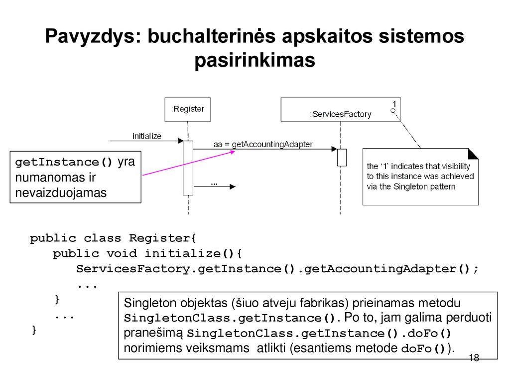 Formos šablono gyvavimo ciklas - InfoPath