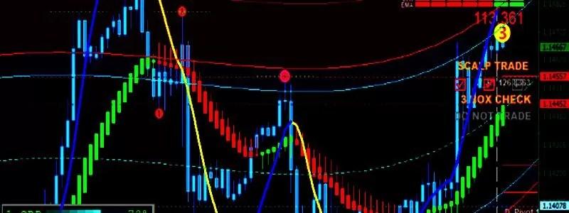 dvejetainio pasirinkimo sandorių akcijų rinka