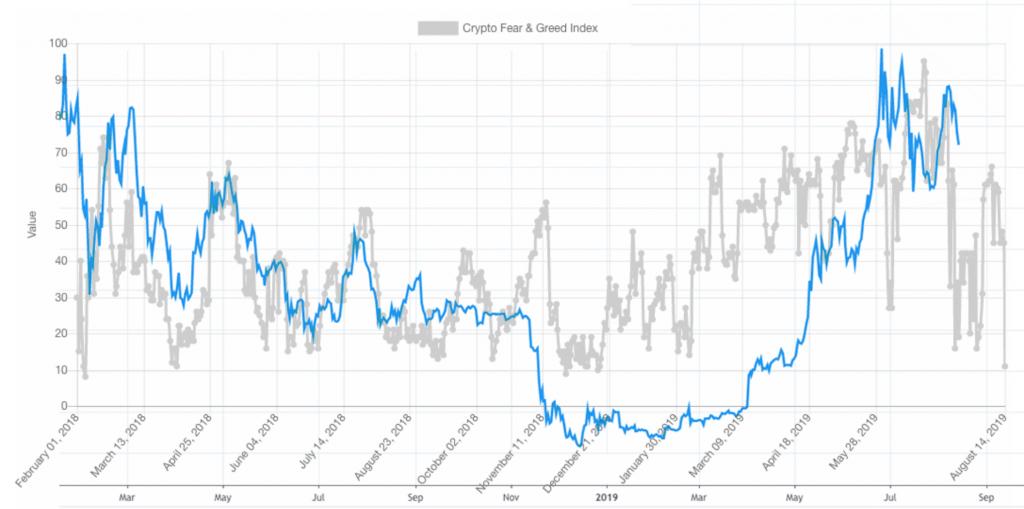 Bitcoin kiek patvirtinimų - Kaip galite užsidirbti pinigų laisvu laiku