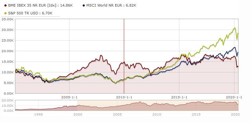 šiandienos akcijų rinka bitcoin